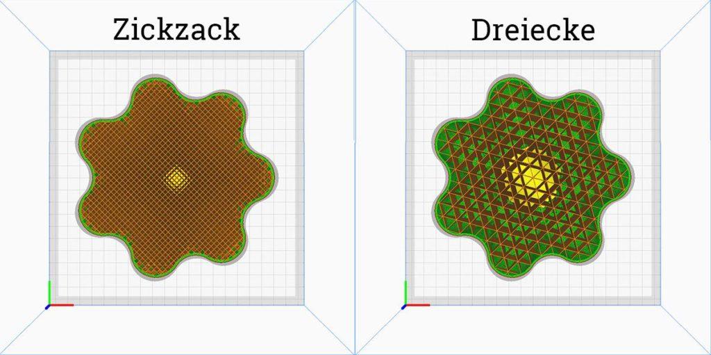 3D Druck Füllmuster in Cura